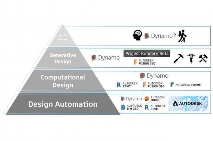 generative-design-itannex